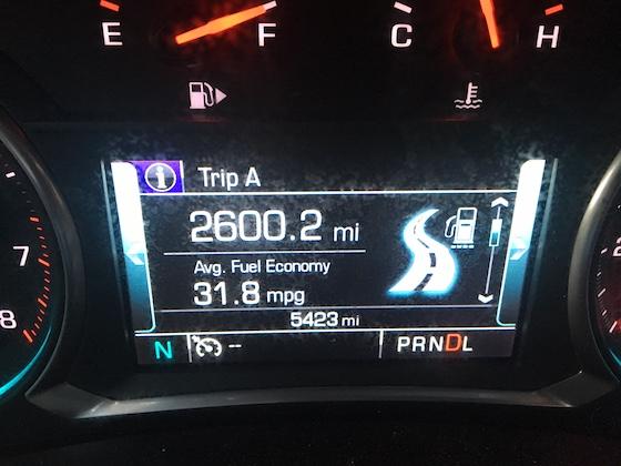 mhp drive dashboard